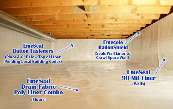 Crawl Space Vapor Barrier EcoTreck Environmental Solutions
